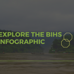 INFOGRAPHIC: BIHS Dataset At A Glance